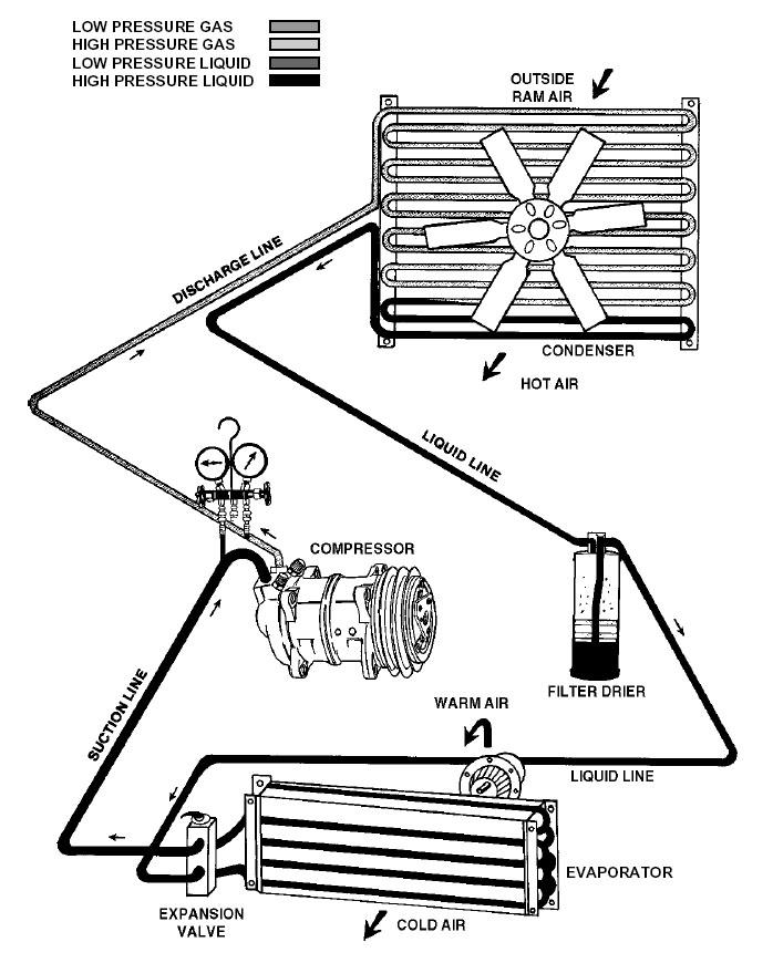Rv Dash Air Conditioner Diagram